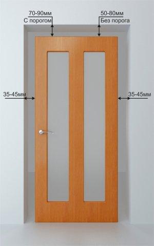 двери в ванную и туалет размеры