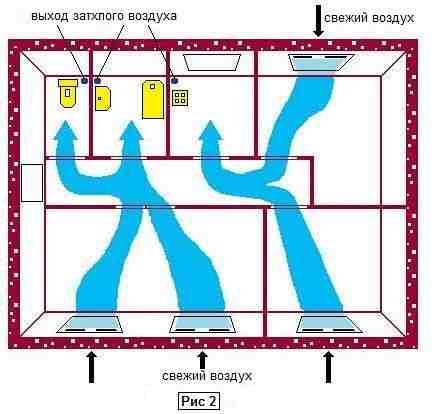 вентиляция в частном доме в ванной комнате