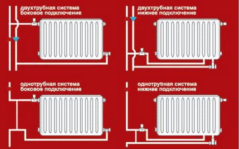 Способы подключения систем отопления