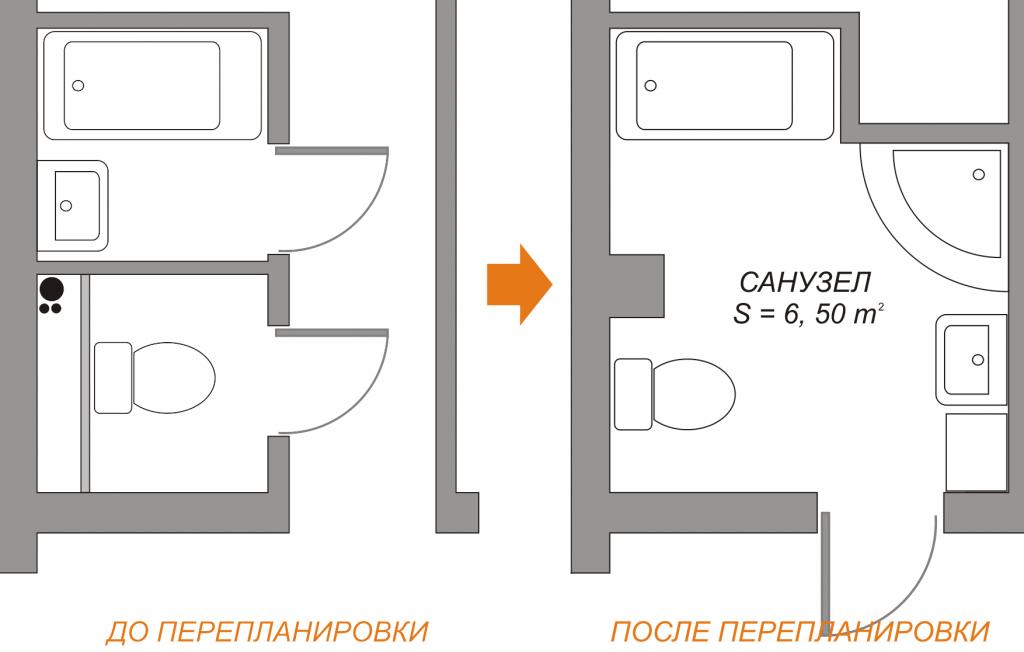 объединить ванну с туалетом