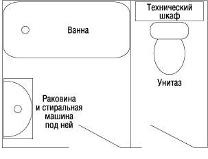переделка ванной комнаты и туалета