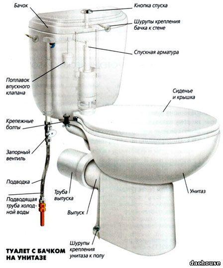 ремонт в ванной в брежневке