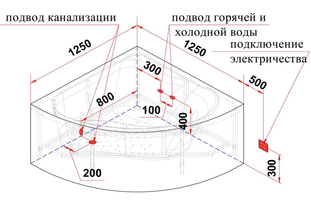 Схема установки угловой ванны: пример