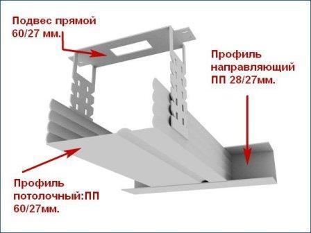 Схема крепления потолка из гипсокартона