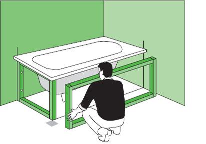 схема монтажа экрана под ванну