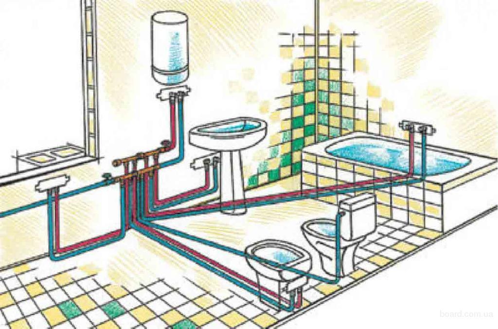 Схема подвода горячей и холодной воды