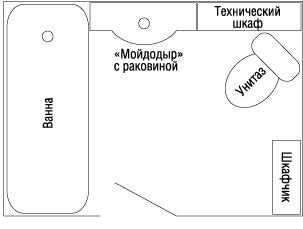 совмещенная ванная комната с «Мойдодыром»