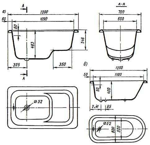 Ванны сидячие: размеры
