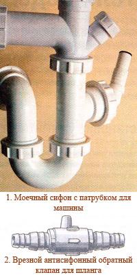 клапан антисифон