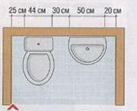 Расстояния между умывальником, унитазом и стеной