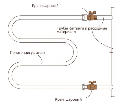 Схема врезки в стояк без его разрыва