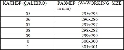 Таблица фактических размеров плитки 30х30