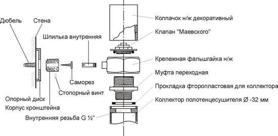 Схема крепежа и подключения полотенцесушителя