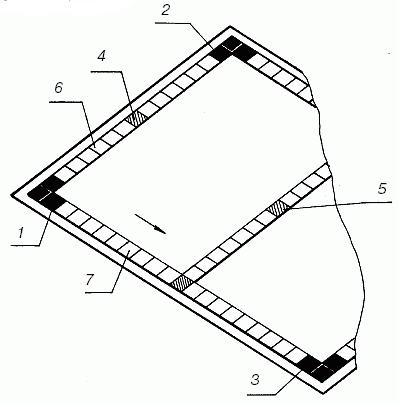Схема пряморядной укладки