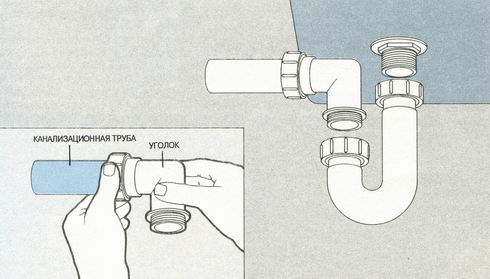 Схема монтажа трубной конструкции