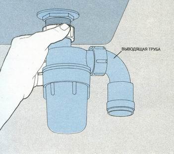 Монтаж сифона