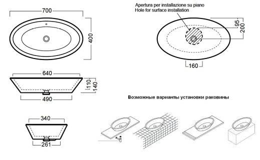 Способы установки накладной раковины