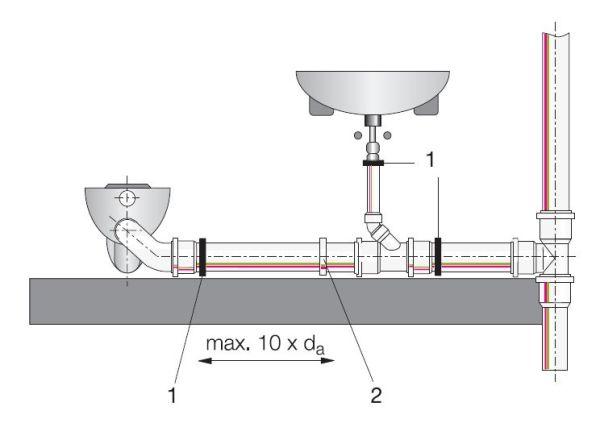 Схема соединения приборов с канализацией