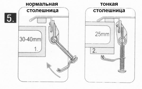 Схема крепежа с учётом толщины столешницы