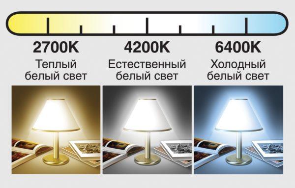 Градация цветовой температуры освещения.