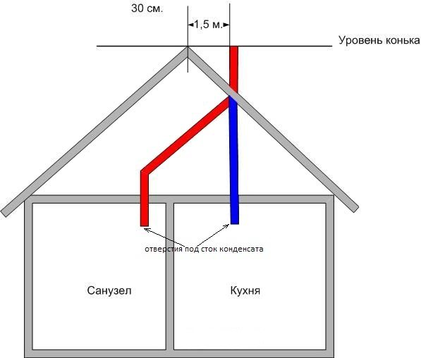 На этой схеме воздуховоды из разных помещений объединены