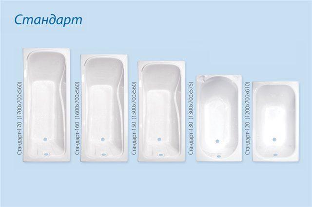 Наиболее ходовые размеры для ванной.