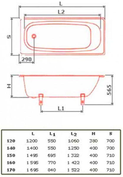 Параметры стальных моделей.