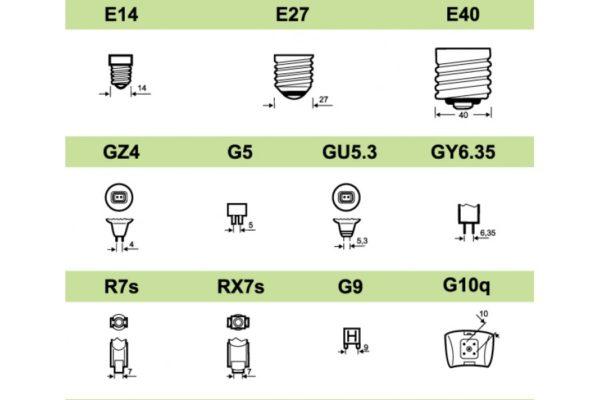 Популярные разновидности патронов для ламп освещения.