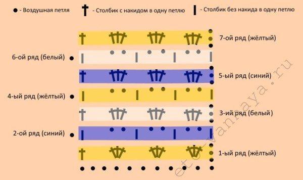 Схема вязания прямоугольного трёхцветного коврика для ванной комнаты