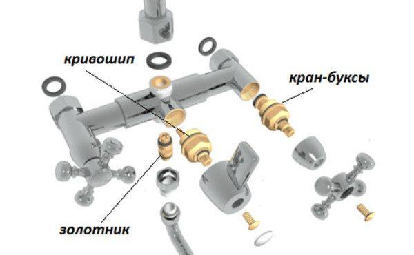 Устройство смесителя с рычажным переключателем.