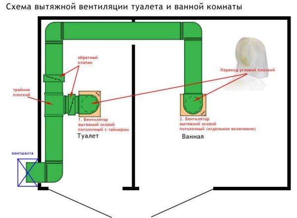 Вытяжная система в санузлах многоквартирных домов